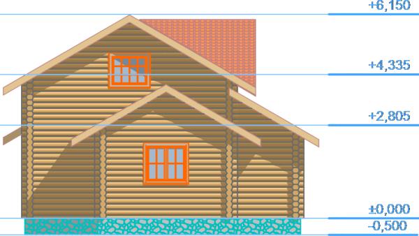 Дом-баня - Фасад 2 - фото