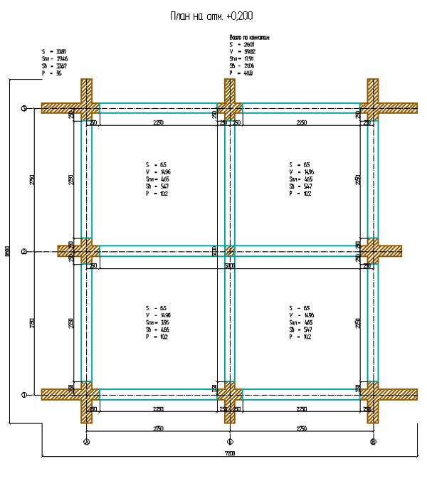 План бревенчатой беседки 6х6м  - фото