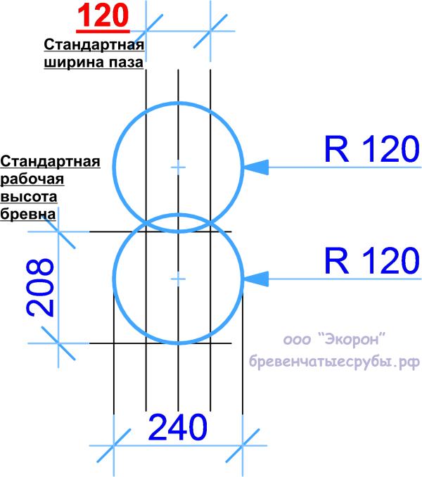 Стандартная ширина паза оцилиндрованного бревна - схема