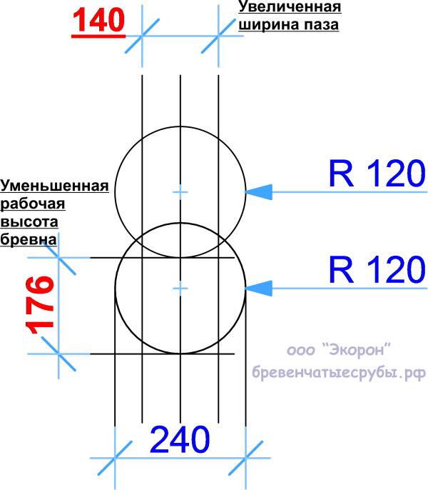 Нестандартная ширина паза 140 мм - схема